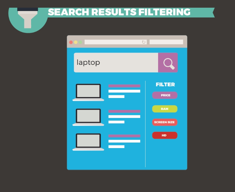 Ecommerce site search filtering function