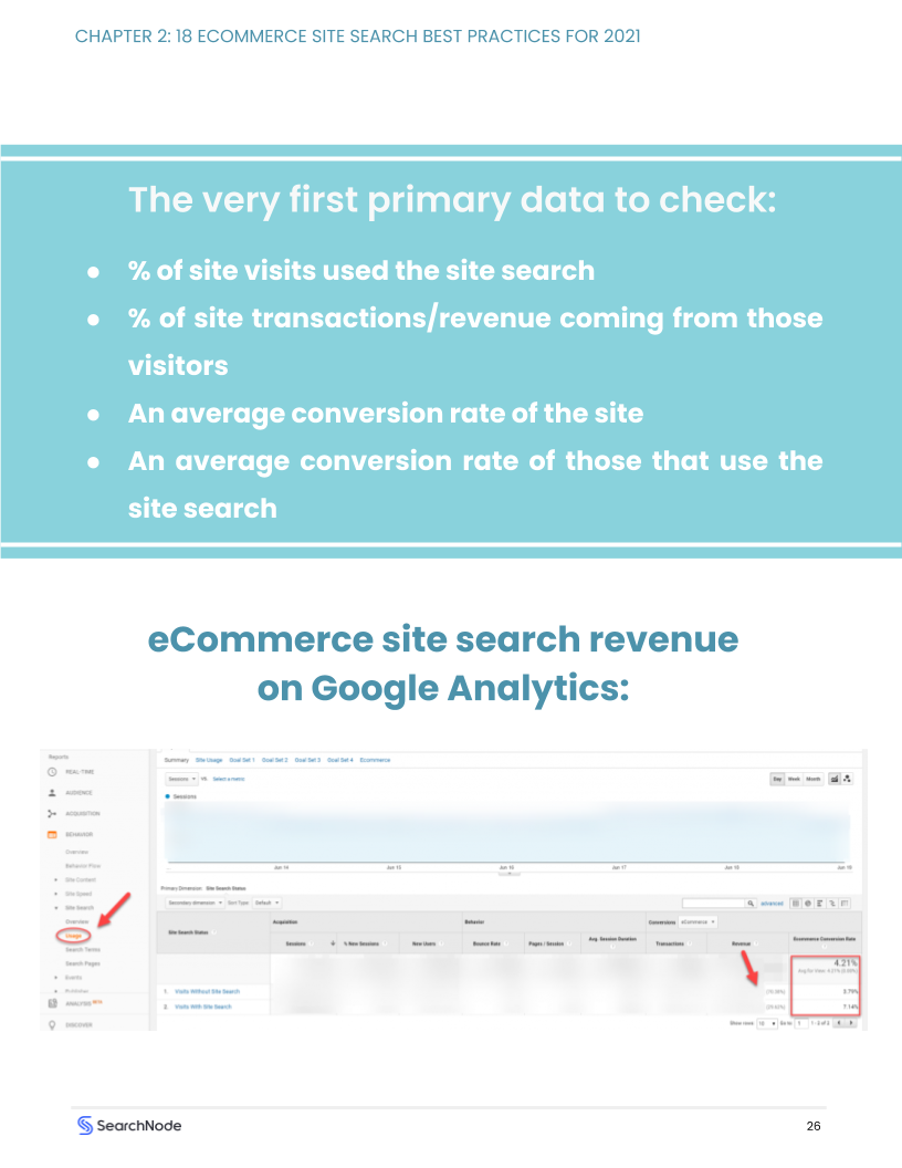 Ecommerce Site Search That Converts_ The Definitive Guide 2021 by SearchNode (1)