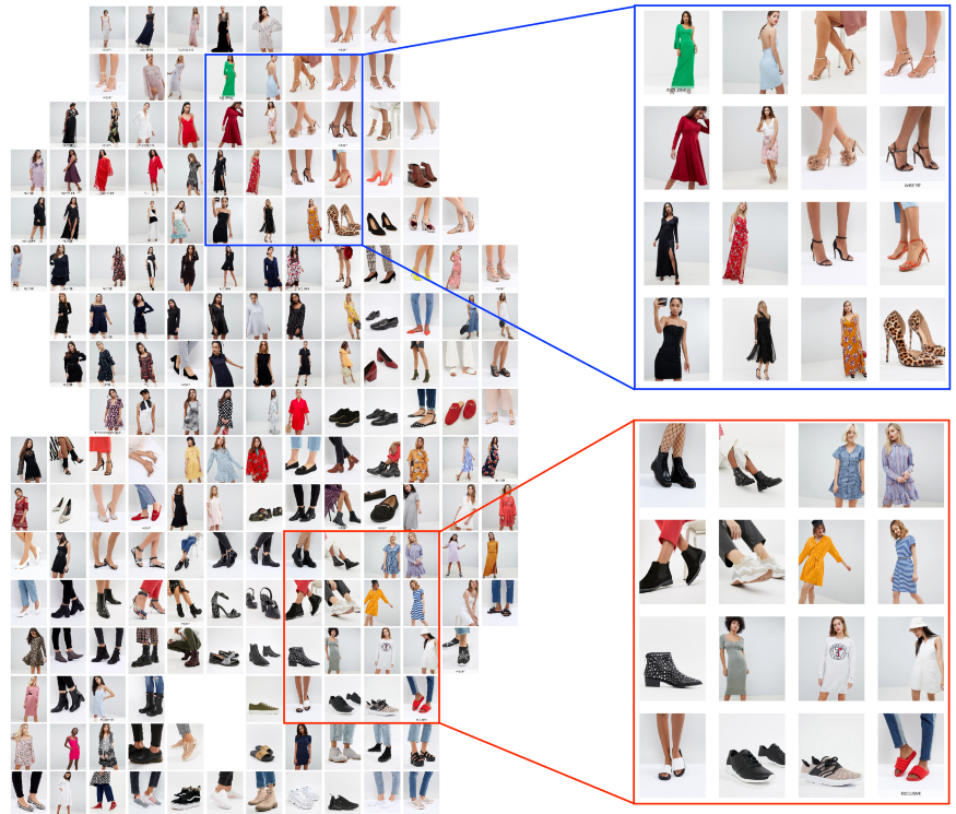 Asos machine learning example